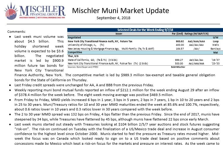 muni-market-new-issue-calendar