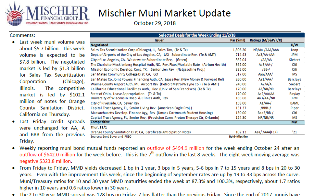 Muni Market Debt Offerings Scheduled for Week of October 29, 2018