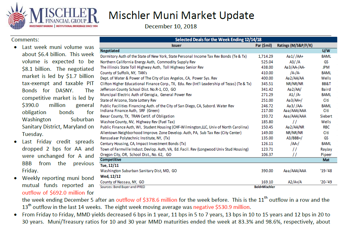 mischler-municipal bond new issue calendar week 12-17-18