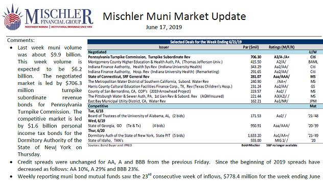 mischler-municipal-bond-new-issue-calendar-week-june-17