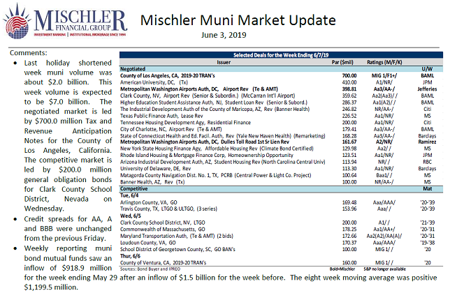 mischler-municipal-debt-offerings-scheduled 06032019